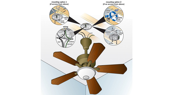 Hanging Ceiling Fans From Light Mounting-Box